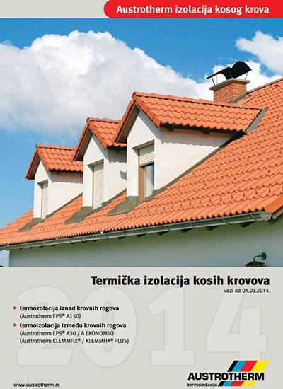 Termička izolacija kosih krovova